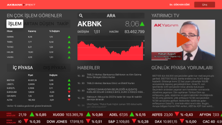 Akbank Direkt - Apple TV